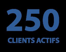 250 clients actifs